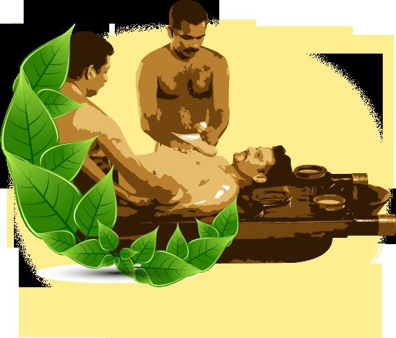 ayurveda-service